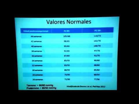 Hipertensión portal en los síntomas de los niños