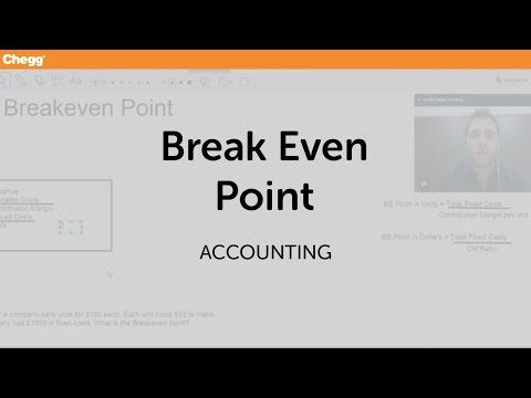 Definition of Break-even Point Chegg