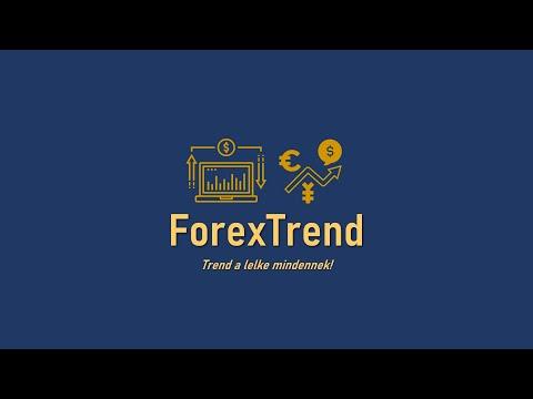 Pénzt keresni a részvényopciókkal