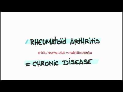 Preview video Video artrite reumatoide: l´importanza della terapia- i fumetti di ANMAR