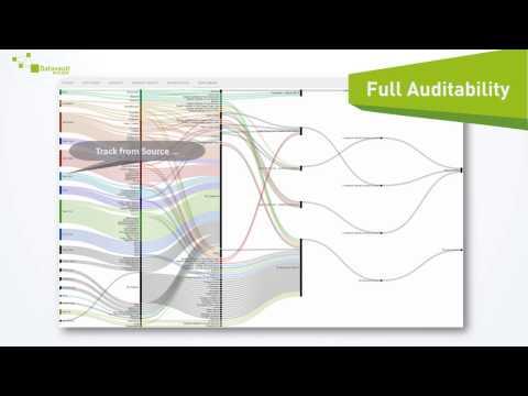 Altova MapForce vs  Datavault Builder vs  Rivery Comparison