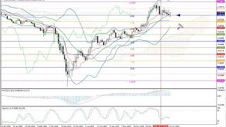 Weekly Forex forecast 22-26.06.20: EUR/USD, GBP/USD, USD/JPY, AUD/USD, Gold.