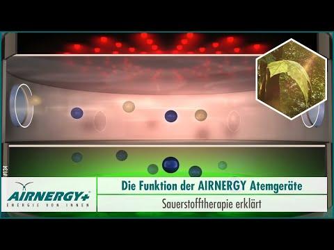 Airnergy Neue Sauerstoff-Energie-Therapie - Wirkung im Körper