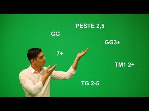 Opțiuni binare de parabolc