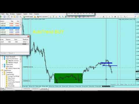 Форекспф торговля на бирже