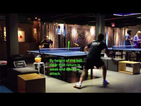 CoachCam Video Analysis