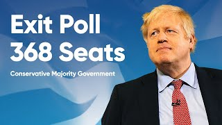 video: General election 2019 live: Exit poll predicts huge Tory majority - follow results now