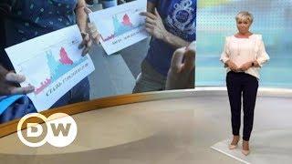 Выборы в Приморье: удар под дых системе Путина? - DW Новости (19.09.2018)