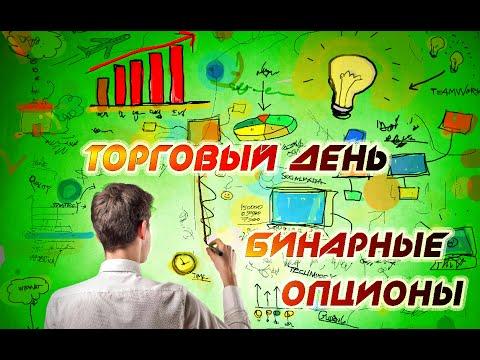 Стратегии бинарный опционы