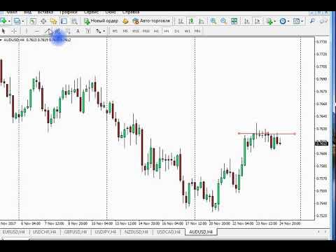 Как проверить биржевого брокера