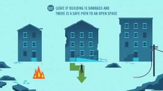 Selamatkan Diri dari Bencana Gempa Bumi