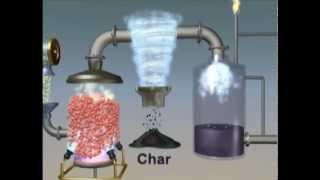 Conversión termoquímica de biomasa en biocombustibles a través de pirólisis