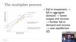 Ch14-The Multiplier Process