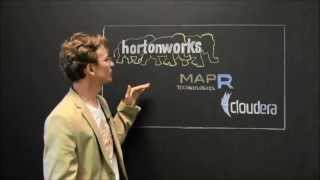 Hadoop Distributions - Cloudera vs Hortonworks vs MapR vs Intel