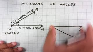 Trigonometric Functions 1