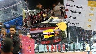Ini 7 Negara Merasa Paling Dirugikan Malaysia di SEA Games 2017, No 4 Paling Banyak!
