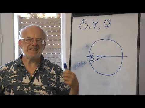 A legmegbízhatóbb bináris opciós stratégia