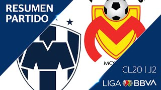 Resumen y Goles | Rayados vs Morelia | Jornada 2 - Clausura 2020 | Liga BBVA MX