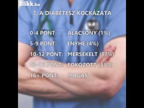 Szanatórium cukorbetegeknek