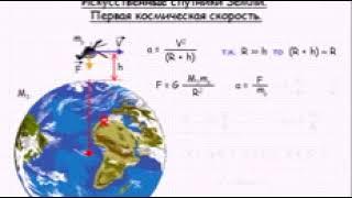 Искусственные спутники Земли  Первая космическая скорость