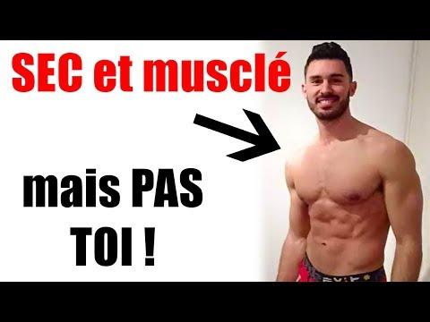La structure de lépaule des muscles