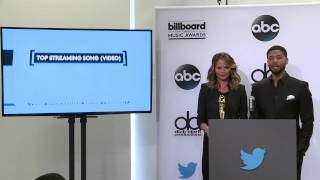 Top Streaming Song (Video) Finalists - BBMA Nominations 2015