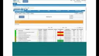 Webinar ISO TS 16949  La Gestión de los Procesos en el Sector Automotivo