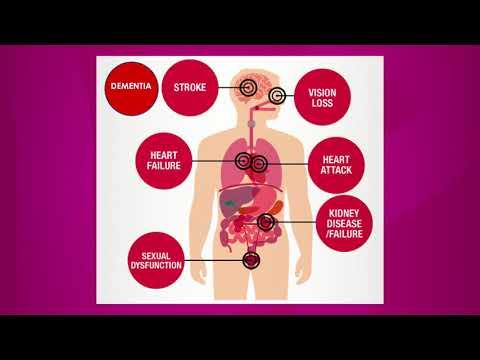Hogyan kell élni a magas vérnyomásban