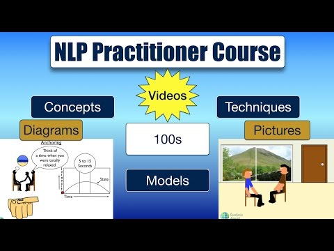 NLP Practitioner Training Course - YouTube