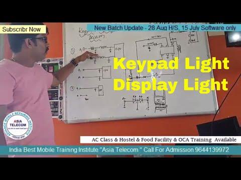 itel-china-keypad-phone-it5231-display-light-solution