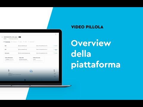 Overview della piattaforma ACCUDIRE