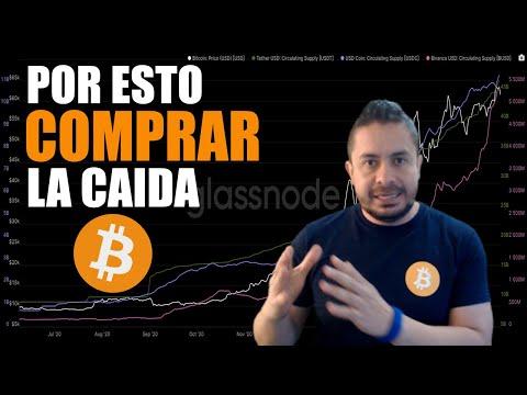 Bitcoin įmonės investuoja
