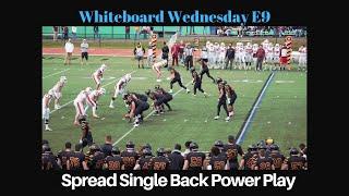 Whiteboard Wednesday E9: Single Back Power Football Play / 1 Back Power Run