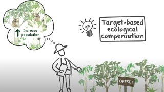Target based ecological compensation: an approach that aligns compensation with conservation targets