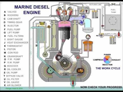 Marine Engine Parts at Best Price in India