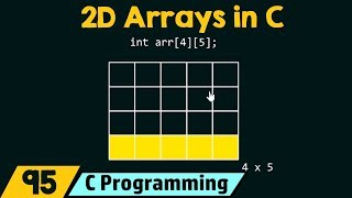 Introduction to Two-Dimensional (2D) Arrays