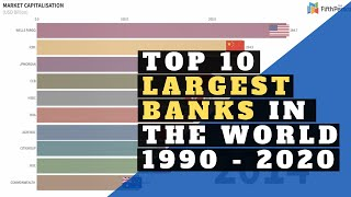 Top 10 Largest Banks In The World By Market Cap 1990 - 2020