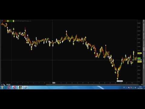 Коэффициент корреляции линия тренда
