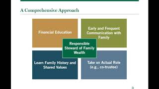 Financial Education for Children and Grandchildren