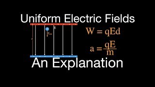 Uniform Electric Field (1 of 9 ) Motion of Charged Particles Parallel to the Field
