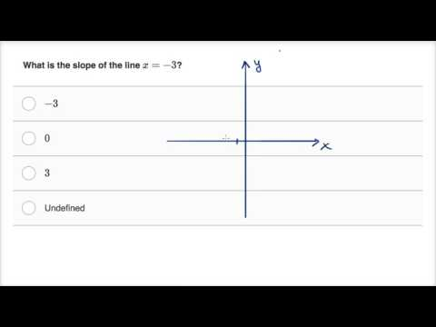 Horizontal & vertical lines | Slopes (video) | Khan Academy