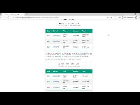 Cum să tranzacționați bitcoin și altcoin