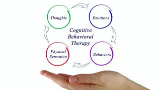 2: Learning About Cognitive Behavior Therapy