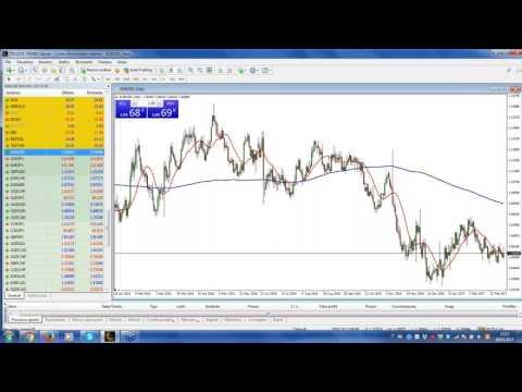 Lezioni di trading gratis binario