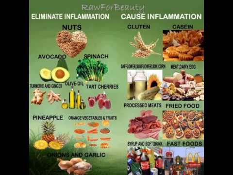 Video Lupus Journey 4-9-13 Foods that cause and eliminate inflammation