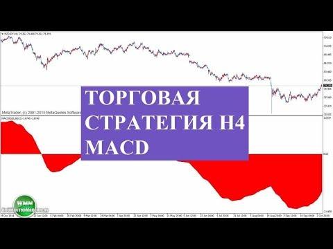 Форекс курсы валют графики евро