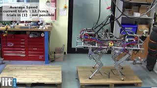 Planning and Execution of Dynamic Motion Locomotion for a Quadruped on Challenging Terrain (ICRA'15)