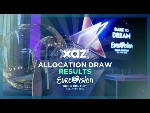 Eurovision 2019: Allocation Draw - Results