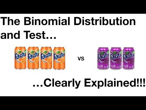 Strategie pentru scalarea opțiunilor binare