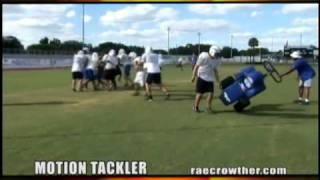 Motion Tackler